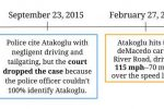 Prior to the accident on River Road, Atakoglu had faced similar driving charges multiple times. Graphic by Ann Morgan Jacobi.