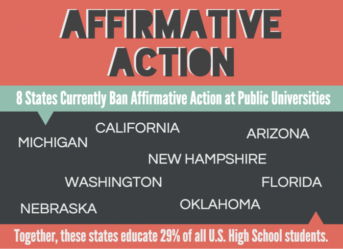 Affirmative action ruling will impact MCPS students – The Black & White